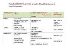 coag-lugo-boletin-planeamiento-no-5 - Arquitectura - COAG - Lugo