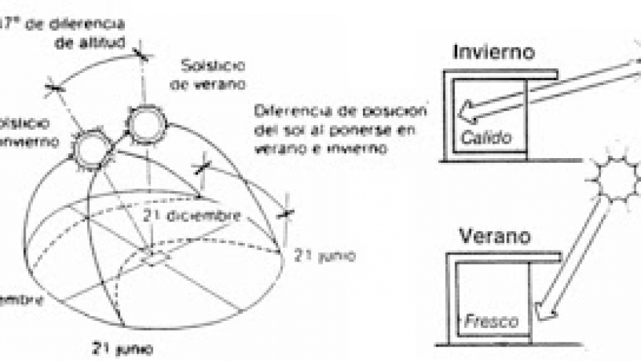 dia-mundial-de-la-arquitectura-2015-convocatoria - Arquitectura - COAG - Lugo