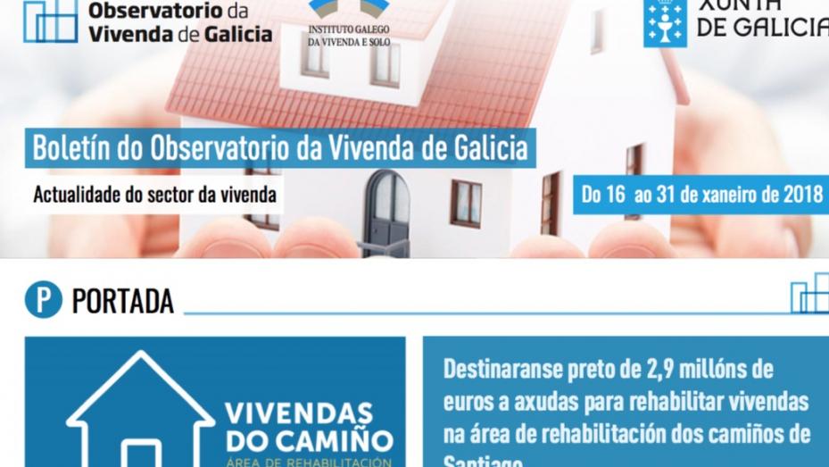 igvs-observatorio-da-vivenda - Arquitectura - COAG - Lugo